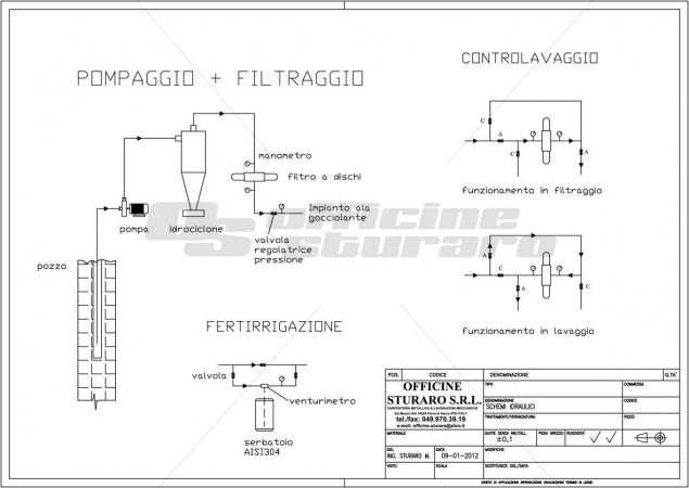 Schema impianto irrigazione a goccia montare motore for Irrigazione a caduta